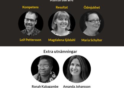 ArkivIT:s kulturbärare 2019